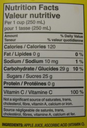 Таблица пищевой ценности яблочного сока канадской компании No Name