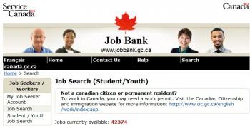 уроень безработицы работа в Канаде Манитоба