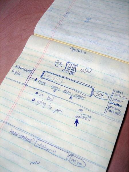 Страничка из блокнота Дорси с наброском будущего дизайна Twitter. В девичестве он назывался Status и сильно отличался от финальной версии.